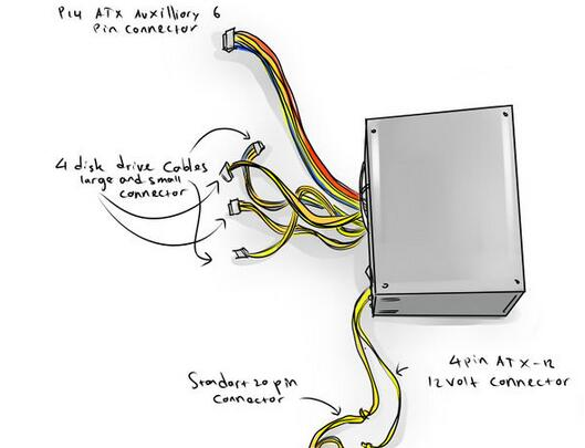 how-to-correctly-replace-the-dell-power-supply-3